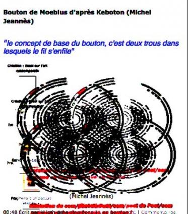 KLBouton4trous.jpg